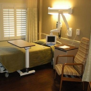 Acute Care & Hospital